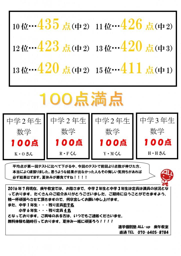 2016年庚午第二回テスト結果 送付用1-002